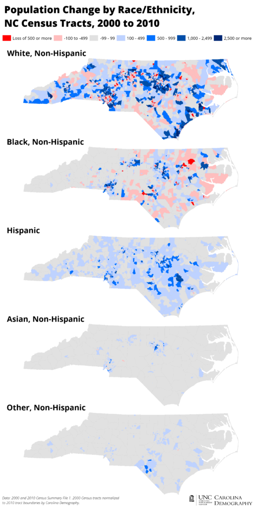 Population Change by Race/Ethnicity, NC Census Tracts, 2000-2010